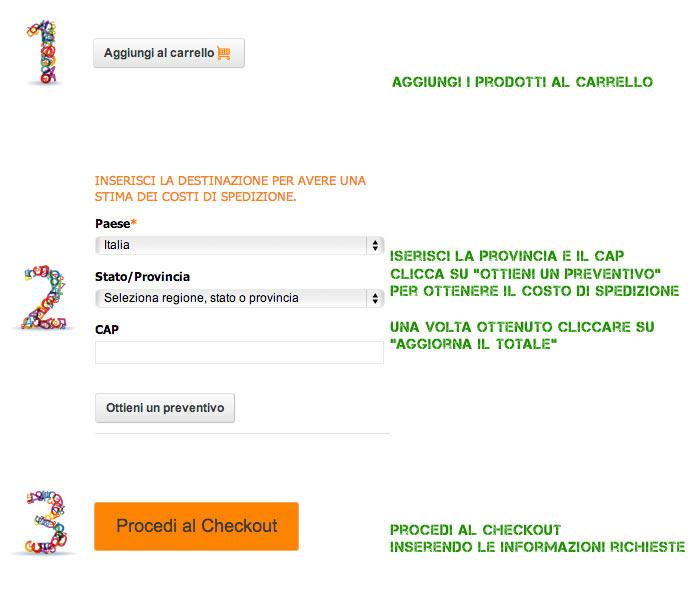 arredare casa guida per acquistare mobili online